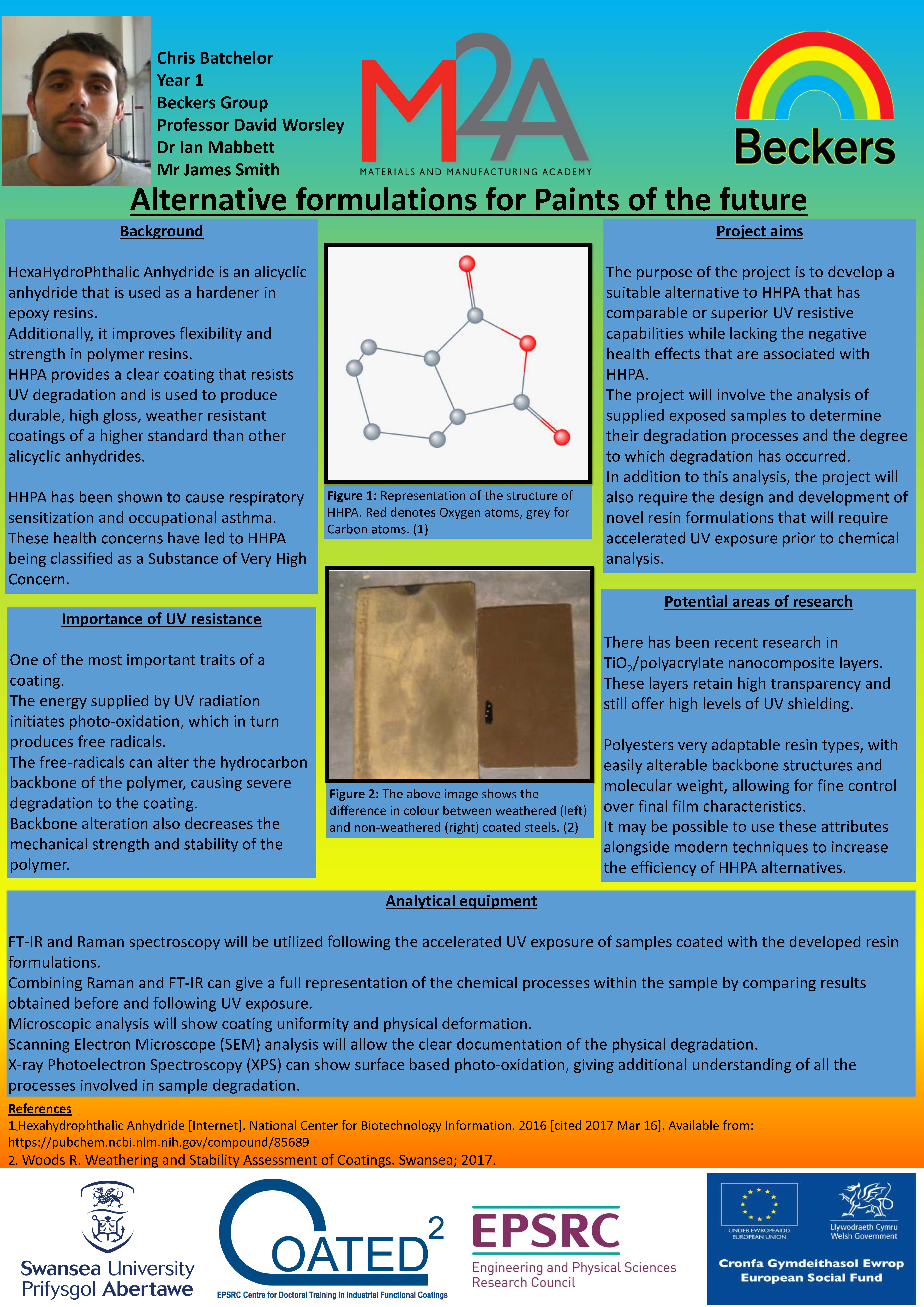 Alternative formulations for Paints of the future