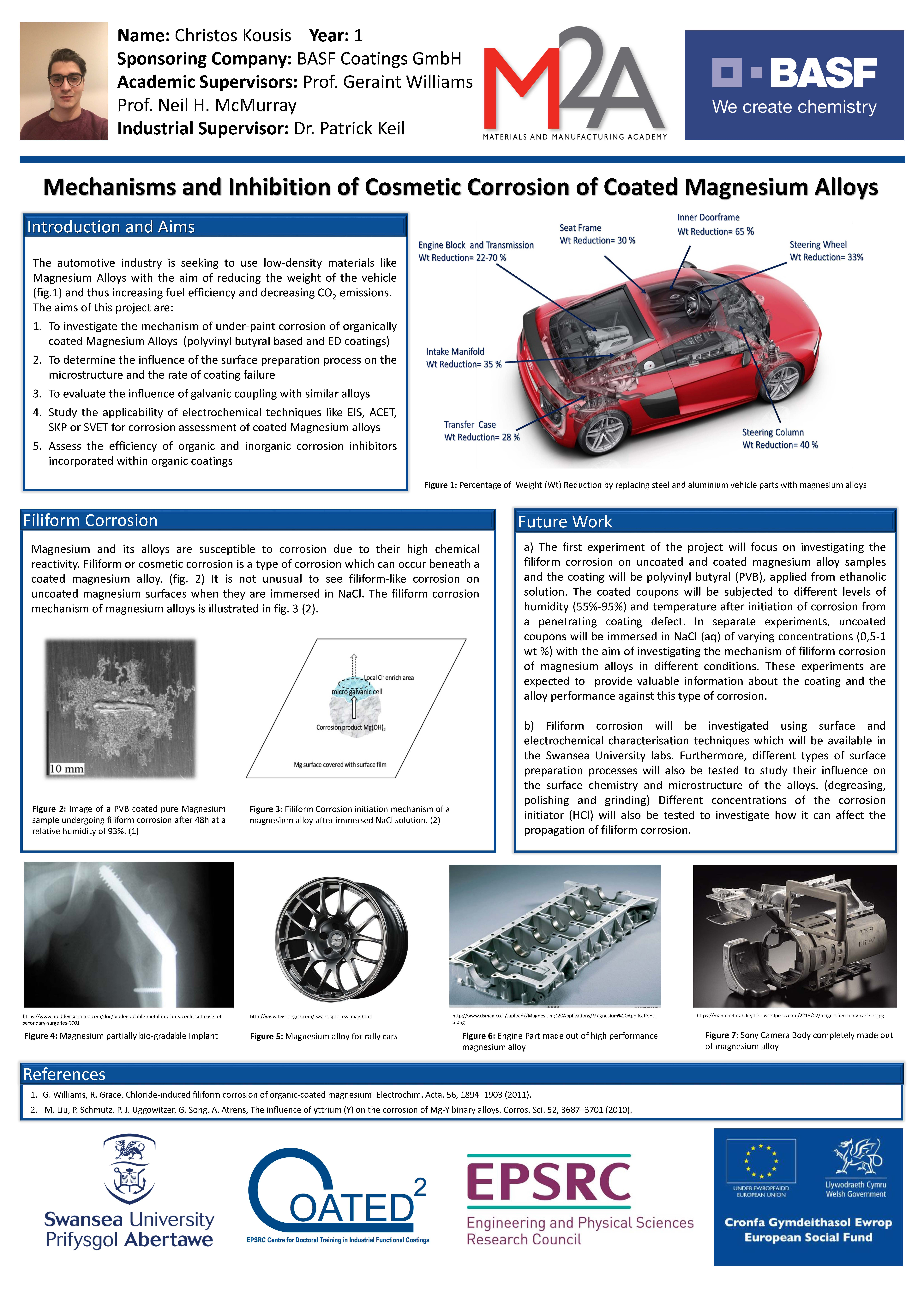 Mechanisms and Inhibition of Cosmetic Corrosion of Coated Magnesium Alloys