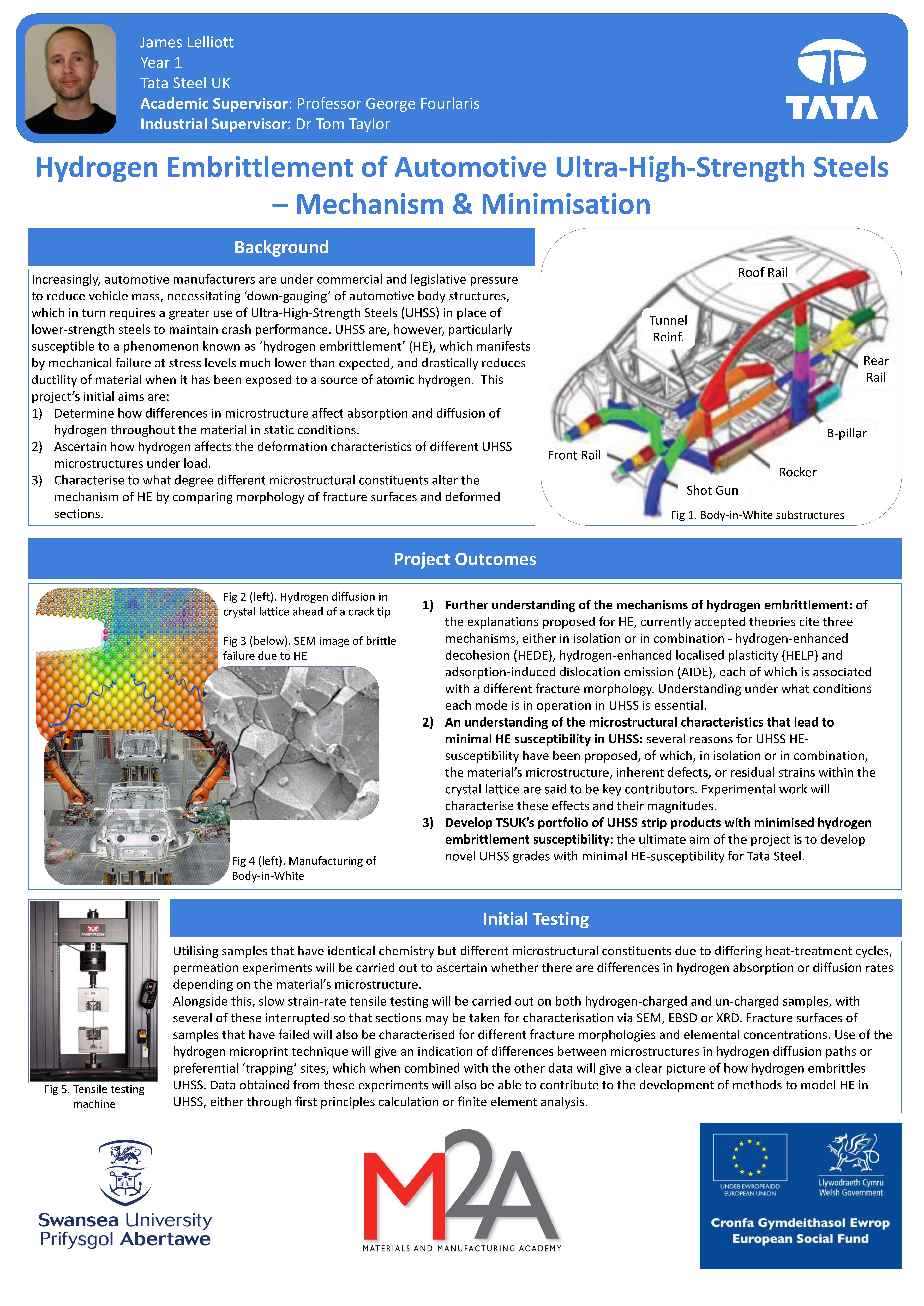 Hydrogen Embrittlement of Automotive Ultra-High-Strength Steels – Mechanism & Minimisation