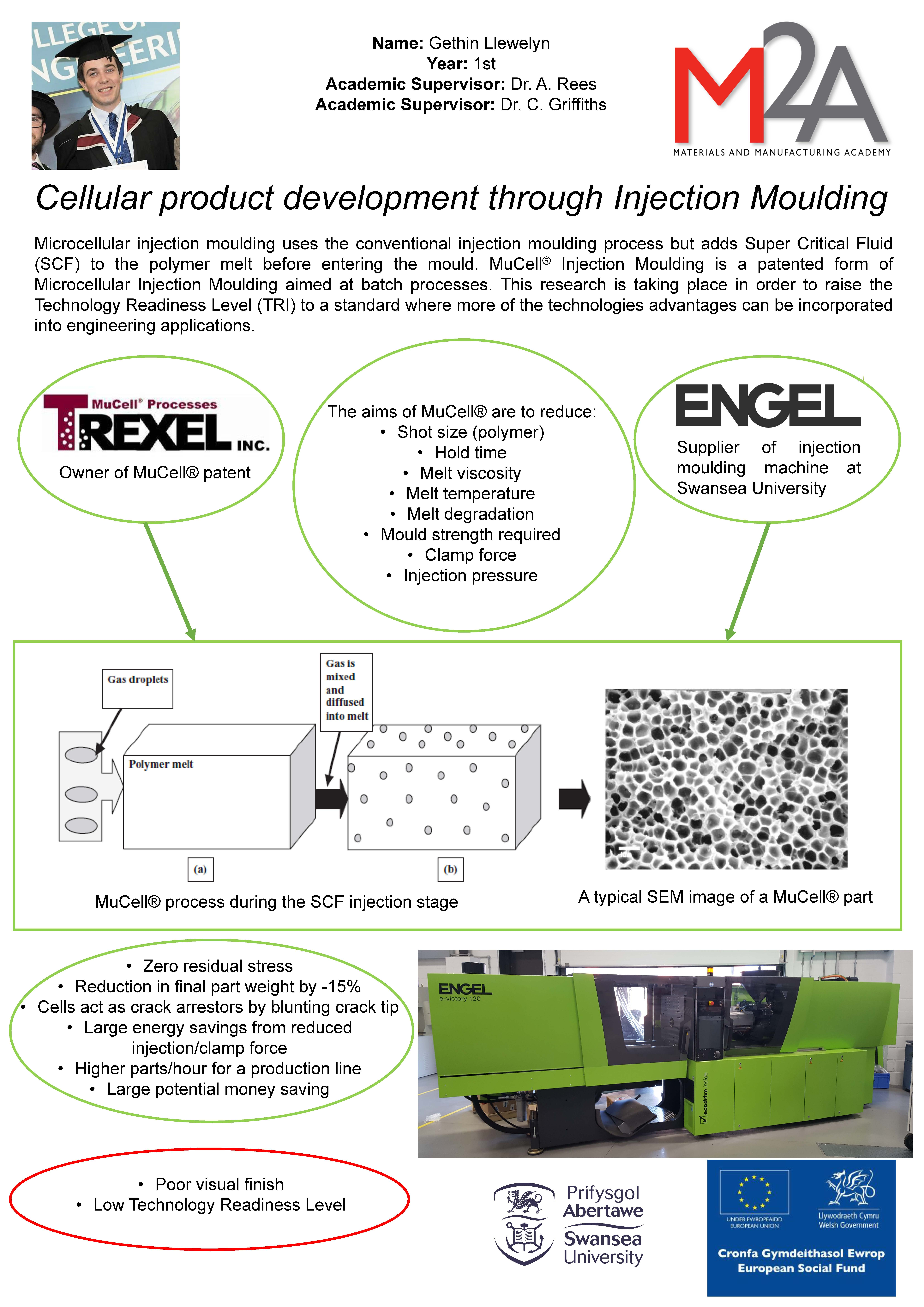 Cellular product development through Injection Moulding