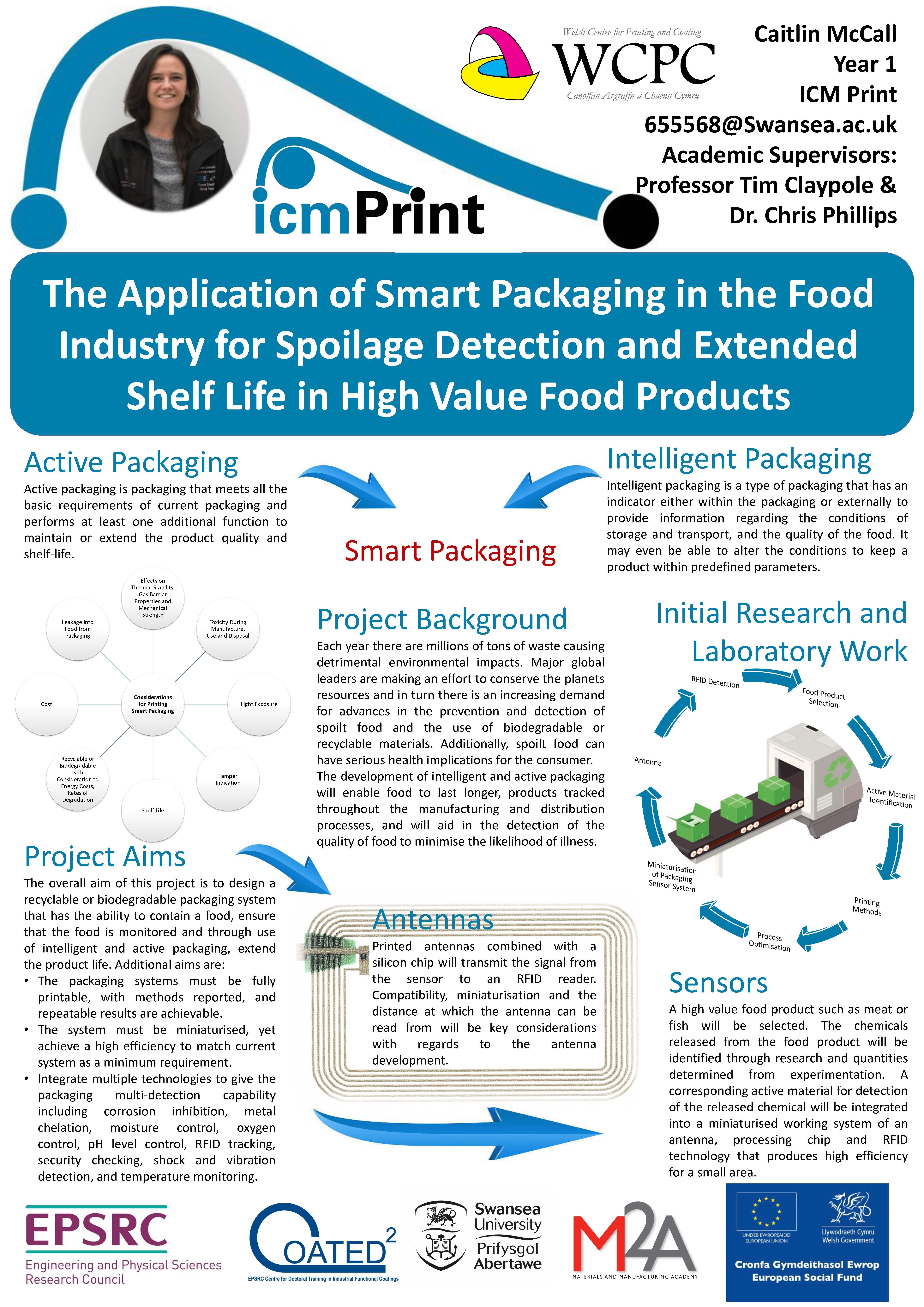 The Application of Smart Packaging in the Food Industry for Spoilage Detection and Extended Shelf Life in High Value Food Products