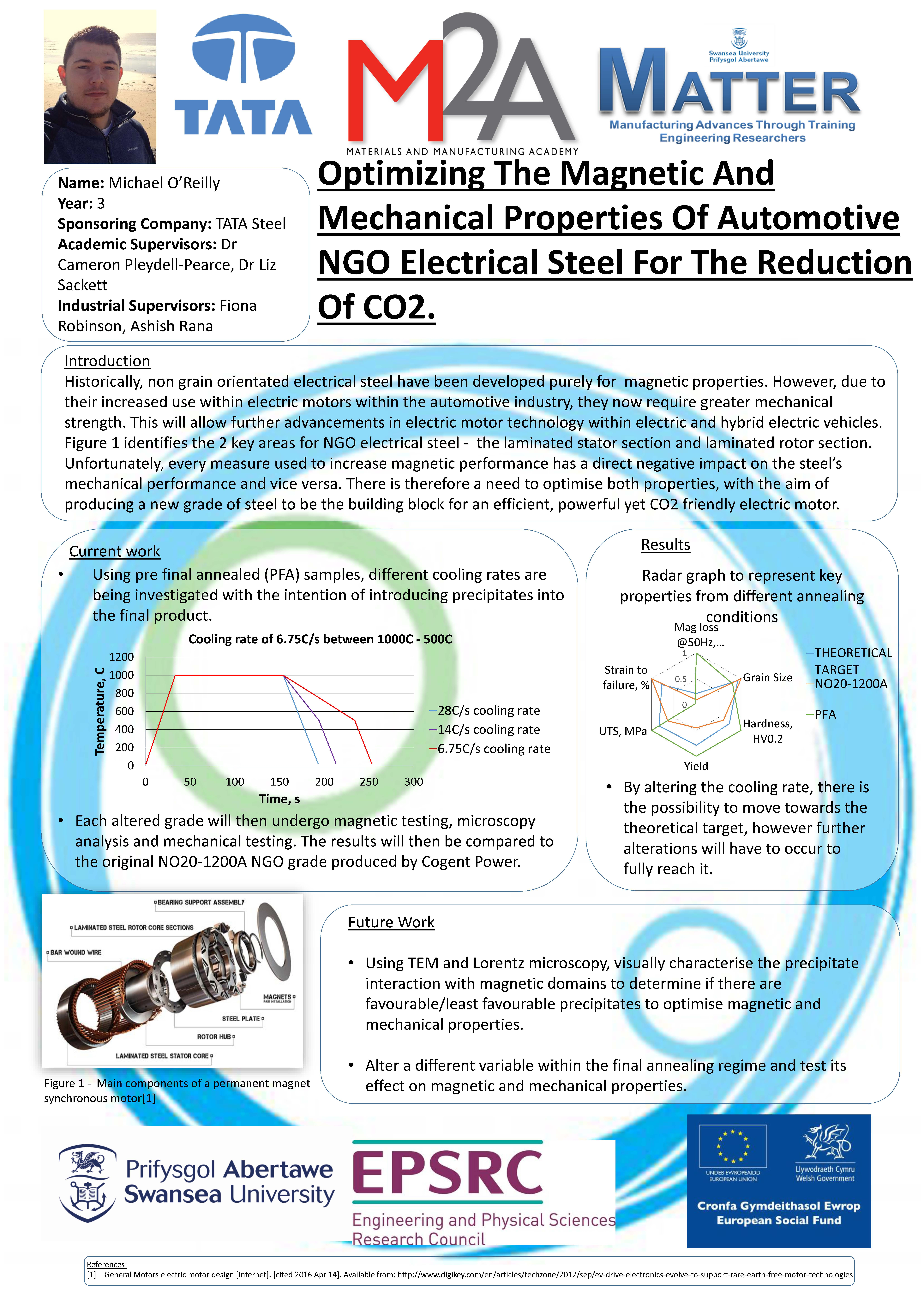 Optimizing The Magnetic And Mechanical Properties Of Automotive NGO Electrical Steel For The Reduction Of CO2.