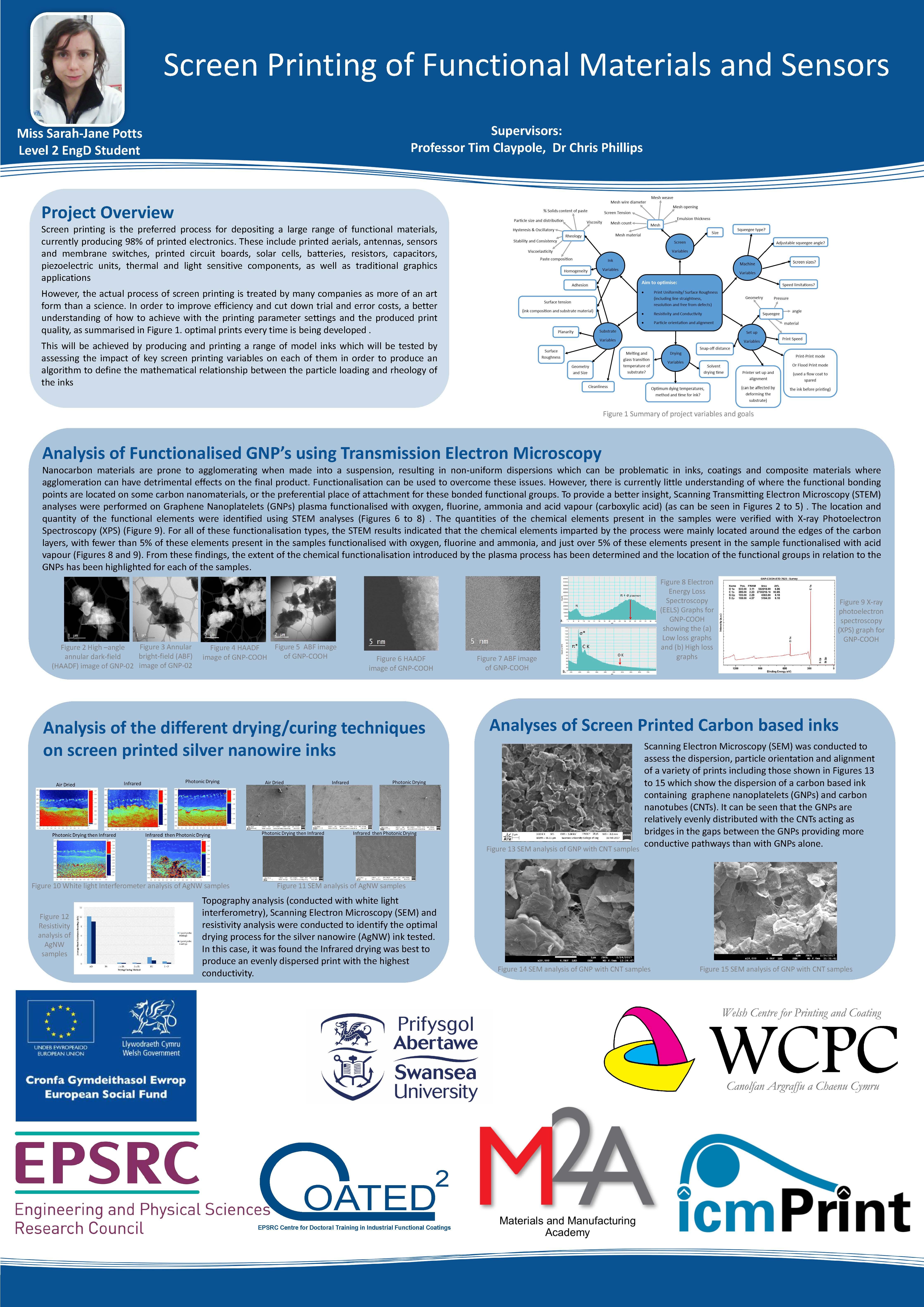 Screen Printing of Functional Materials and Sensors