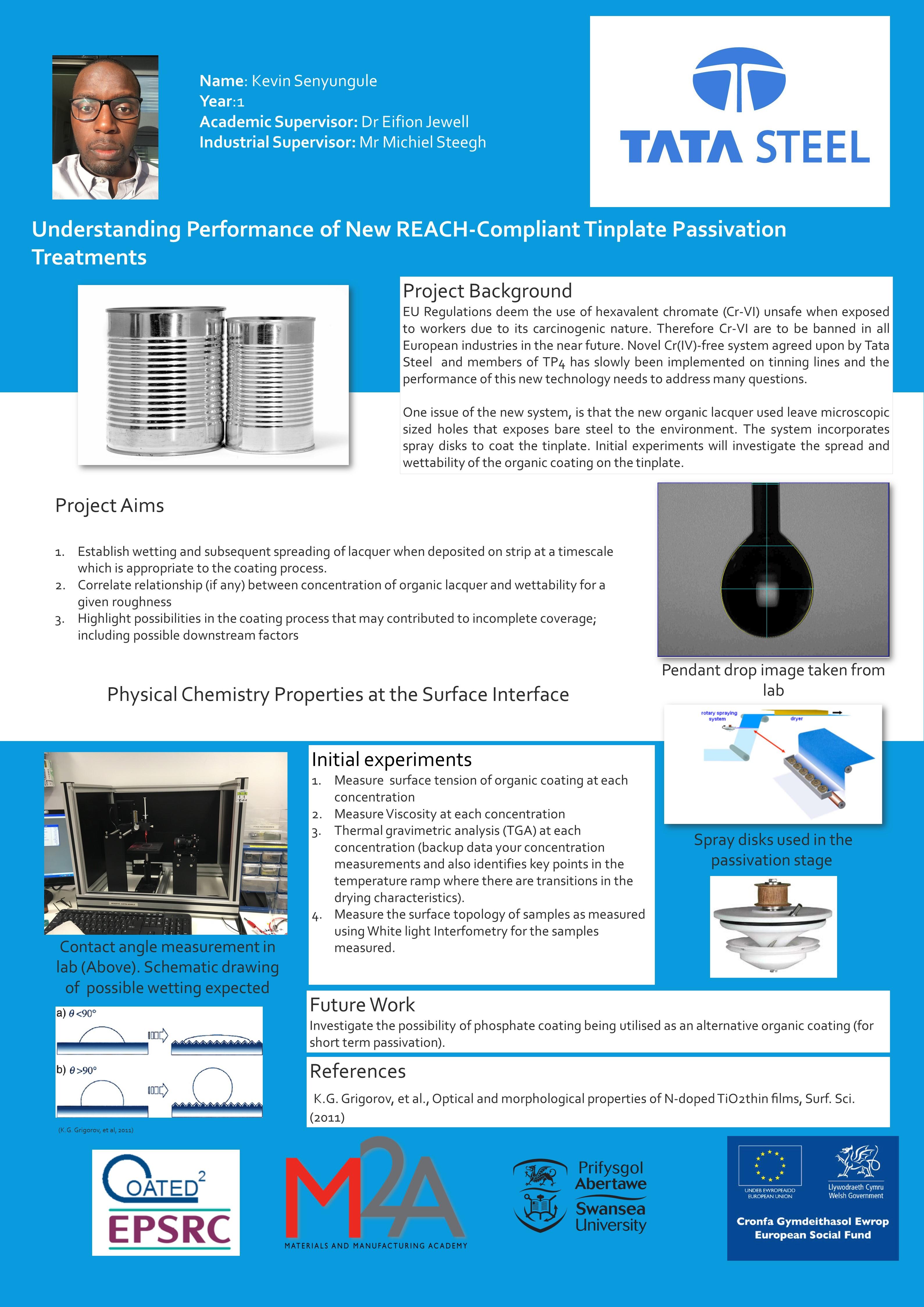Understanding Performance of New REACH-Compliant Tinplate Passivation Treatments