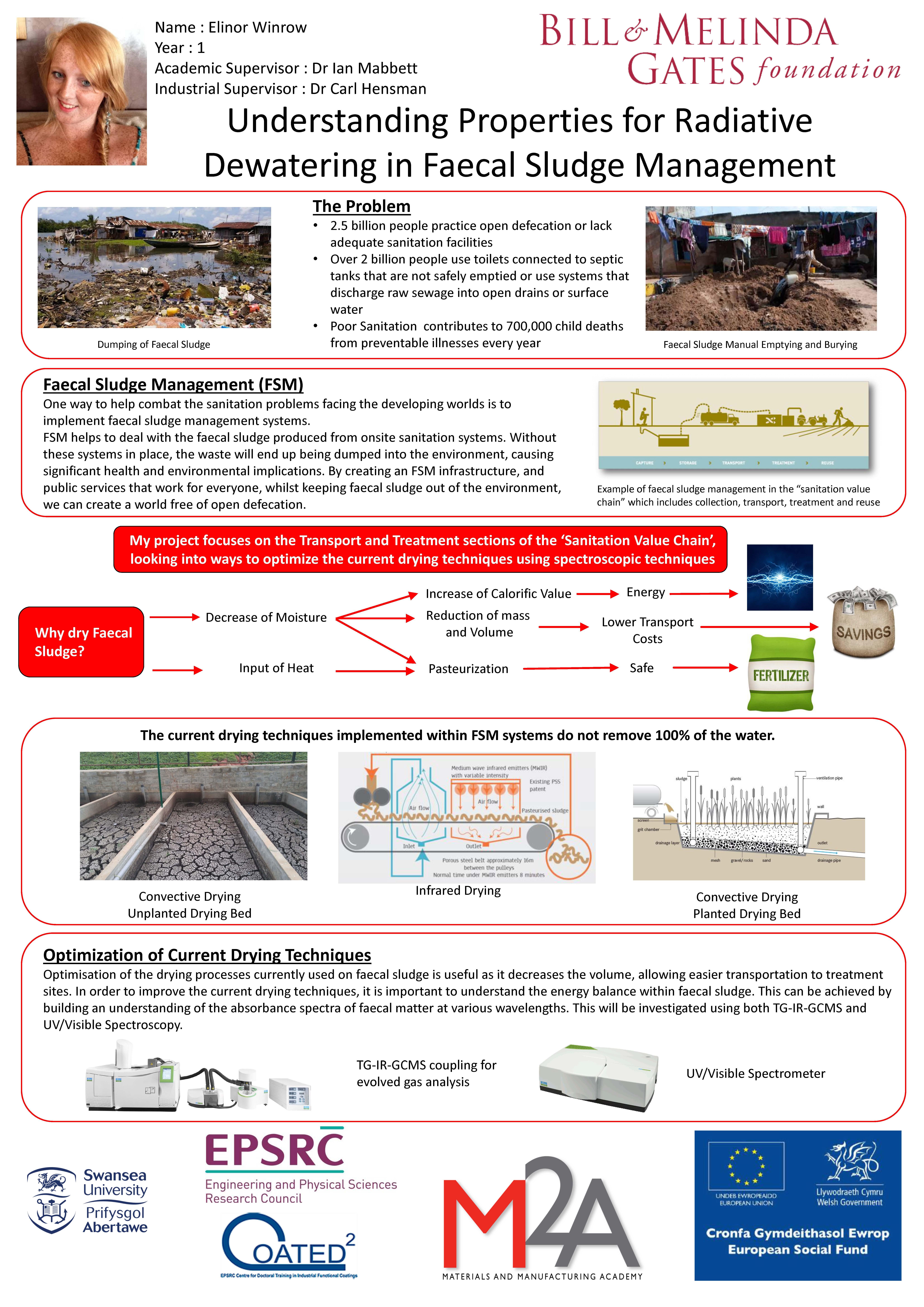 Understanding Properties for Radiative Dewatering in Faecal Sludge Management